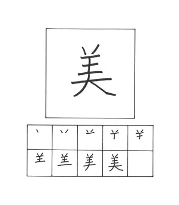 kanji indah
