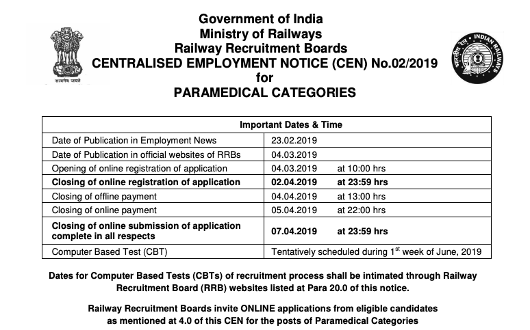RRB Paramedical Recruitment Notification (02/2019) PDF Download