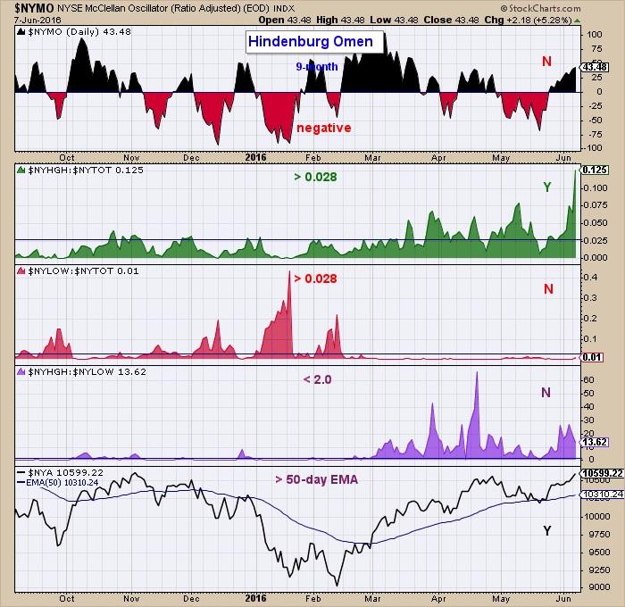 stock market crash - photo #12