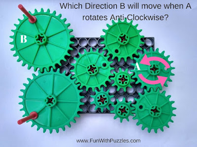 Picture Puzzle of Rotating Gears
