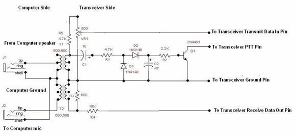ON7DQ (KF0CR) HAM Radio Blog: My KX3 Digimode Interface
