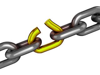 Cara Melihat Link yang Rusak Dalam Blog Kita