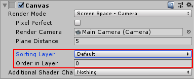 編輯 Canvas's Sorting layer & Order in layer