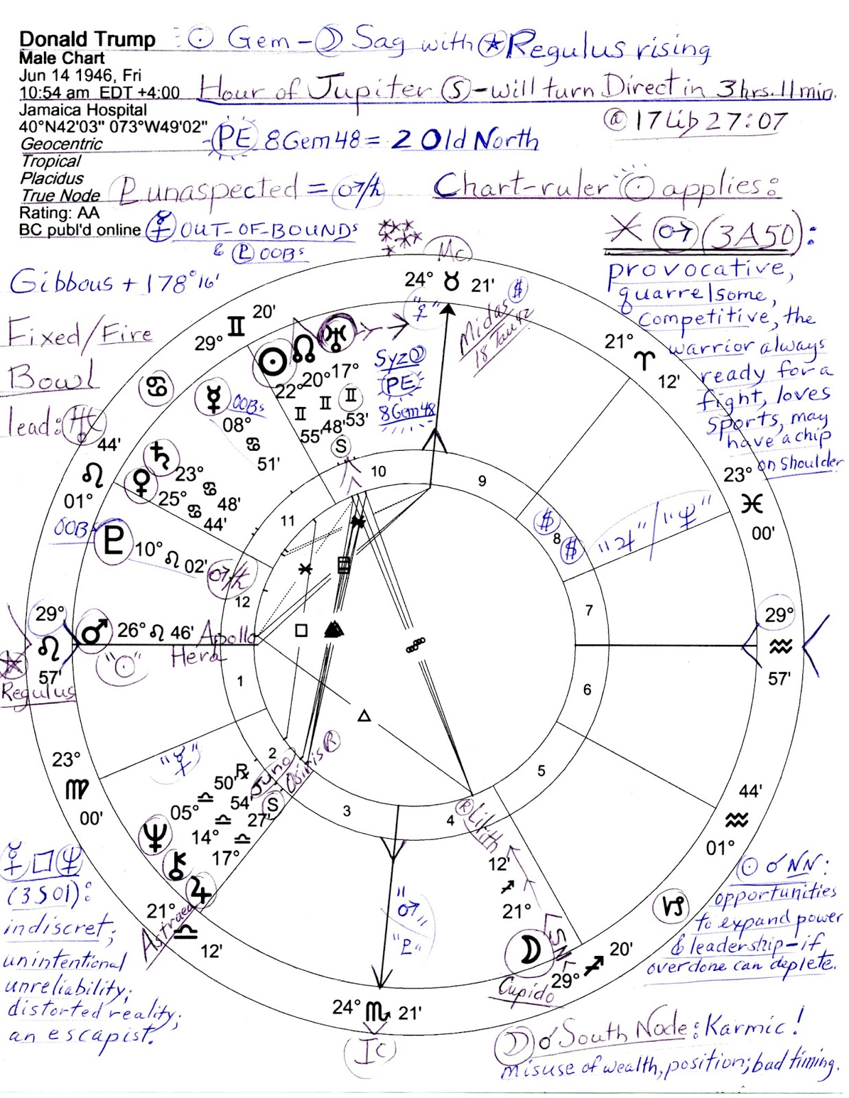 Stars over washington december 2016 astro notes on his natal chart part one chart shown and part two with his sun moon personality blend nvjuhfo Choice Image