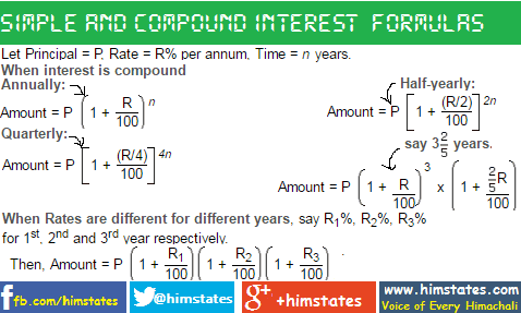 how to find p in compound interest