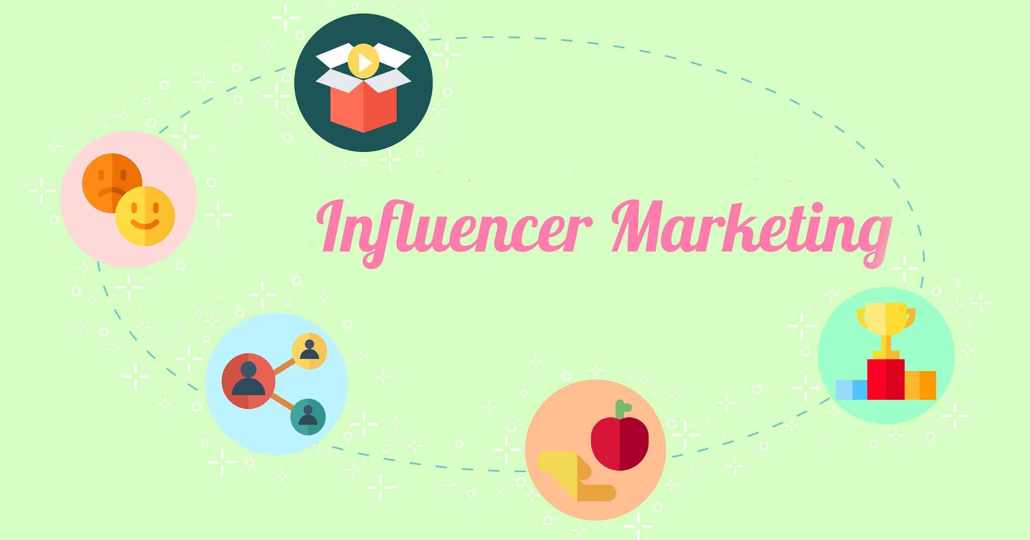 influencer marketing-malaysia mommy blogger mom influencer
