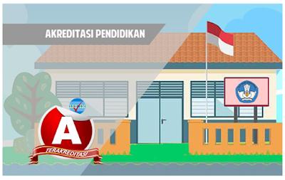 Akreditasi Pendidikan