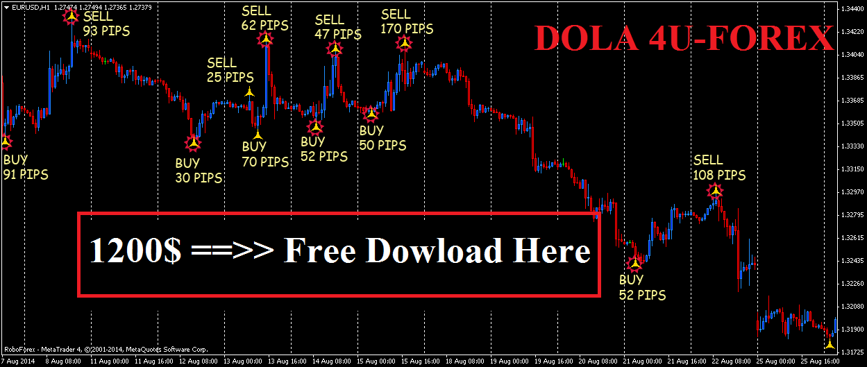 Top 25 forex sites
