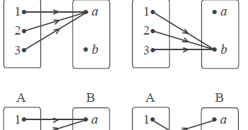 Cara menentukan banyaknya pemetaan yang mungkin dari dua himpunan ccuart Images
