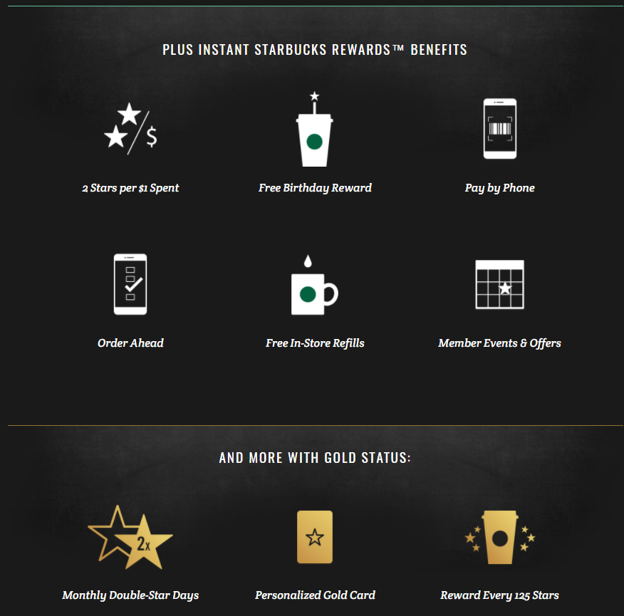 canadian rewards starbucks    sip   gold