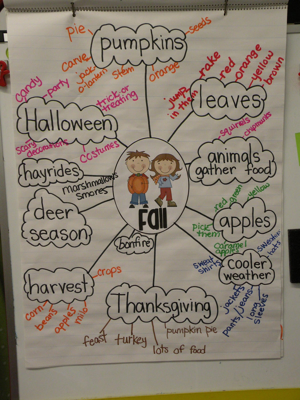 First Grade Fever By Christie Fall Anchor Charts Amp A Lil