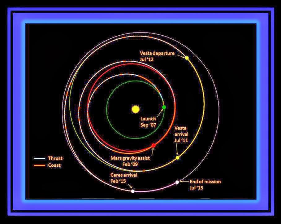 nasa dawn spacecraft diagram - photo #2