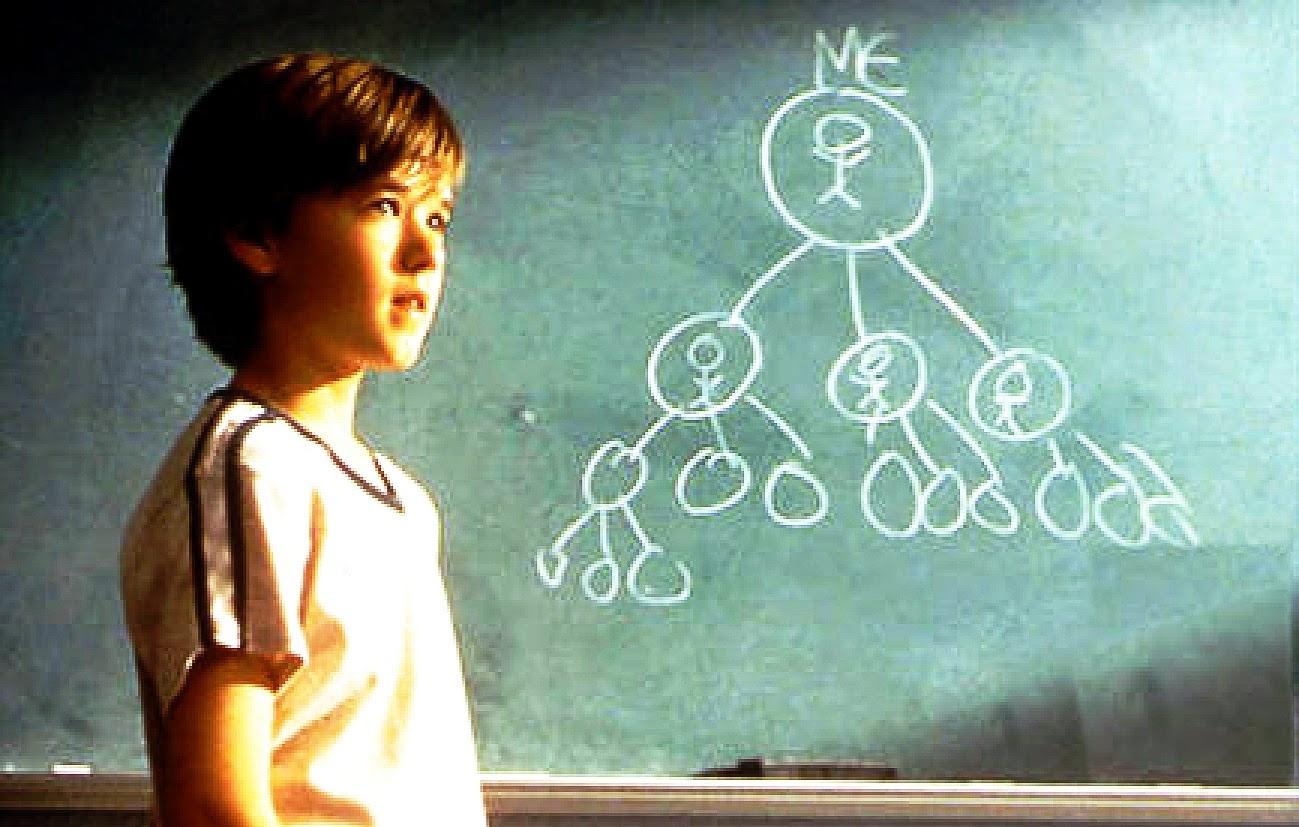 Pediatría Basada En Pruebas Cine Y Pediatría 243 Cadena