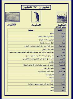 تحميل المذكره الكامله في اللغه العربيه للصف الرابع الابتدائي الترم الثاني شرح وتدريبات وامتحانات للاستاذ محمد عادل
