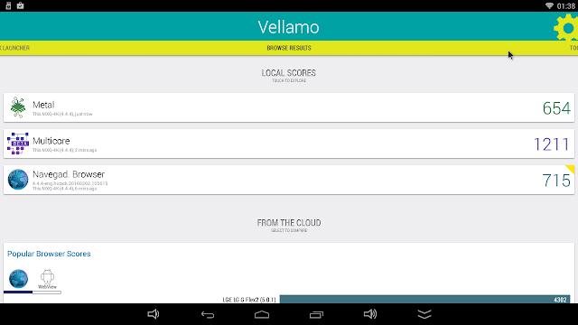 Análise: Box Android MXQ 4K image