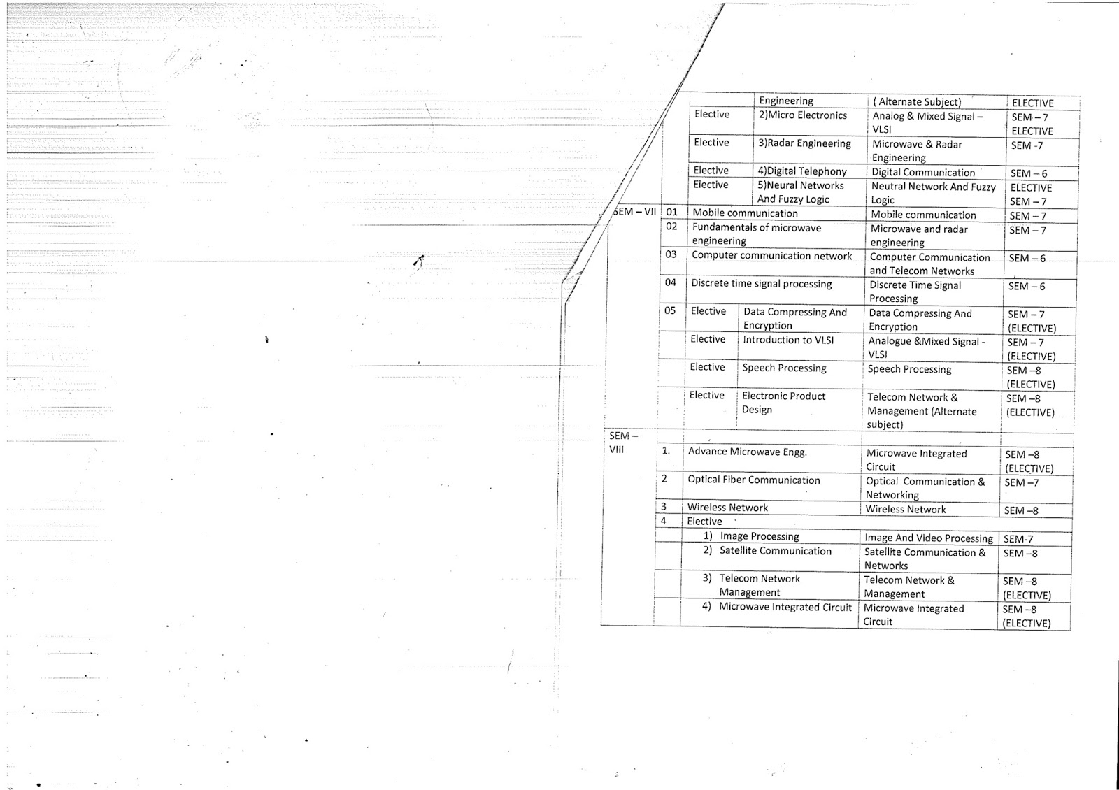 EXAM-CELL NOTICE BOARD: NOTICE-ENGINEERING STUDENTS- OLD