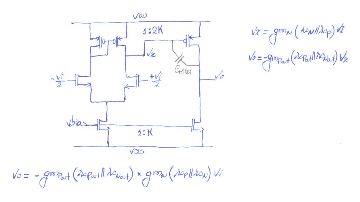 Cmos Chip Designer Design Basics Because The Signal Is Too Weak After These Gates You Need A Mosfet If Its Well Dimentioned This Amplifier Exhibits 2 Pole Behaviour One From First Stage And Other Common Source Plus Rhp Zero