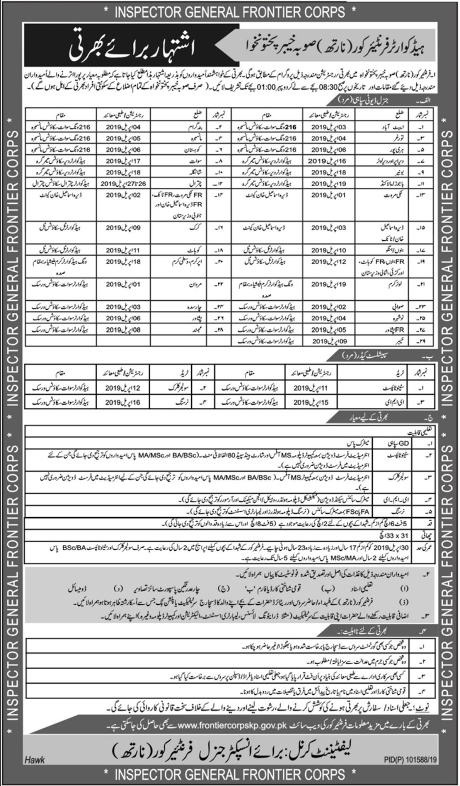 Frontier Corps FC-KPK : Pak Army March Jobs 2019 : Latest FC Jobs For Matric & Inter Pass