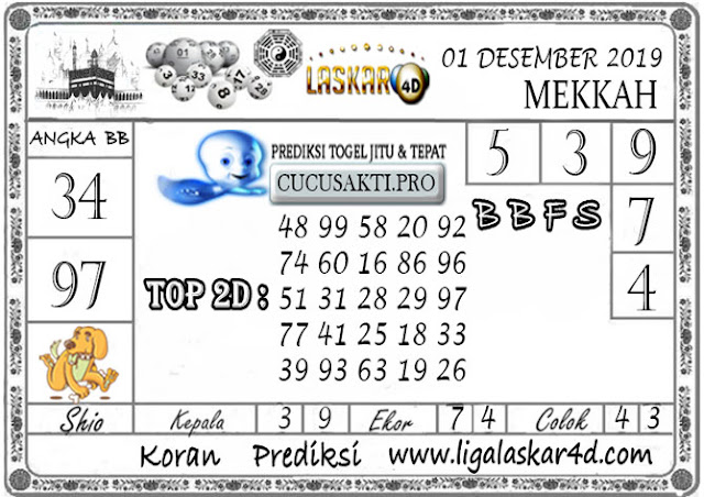 Prediksi Togel MEKKAH LASKAR4D 01 DESEMBER 2019