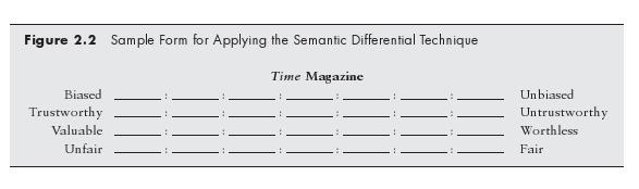 Semantic Different Scale