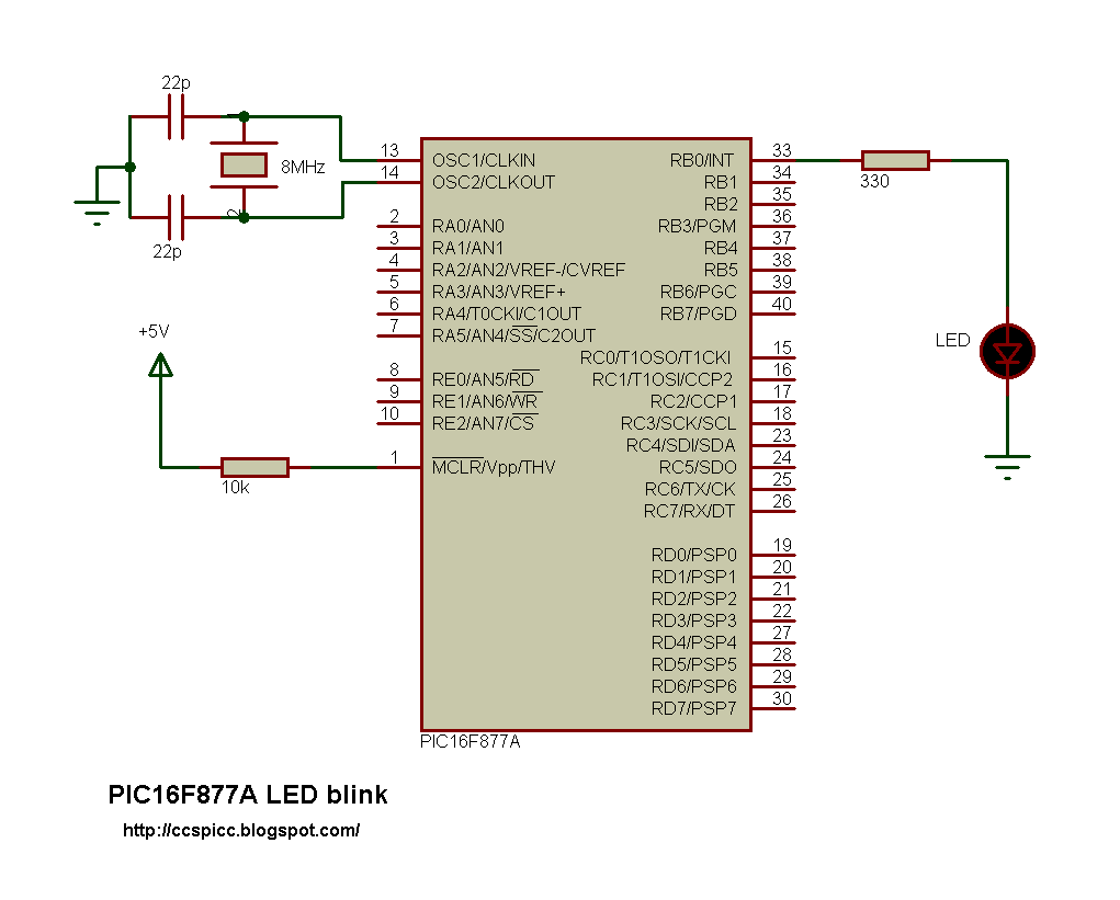 PIC16F877A blinking an LED with CCS C compiler