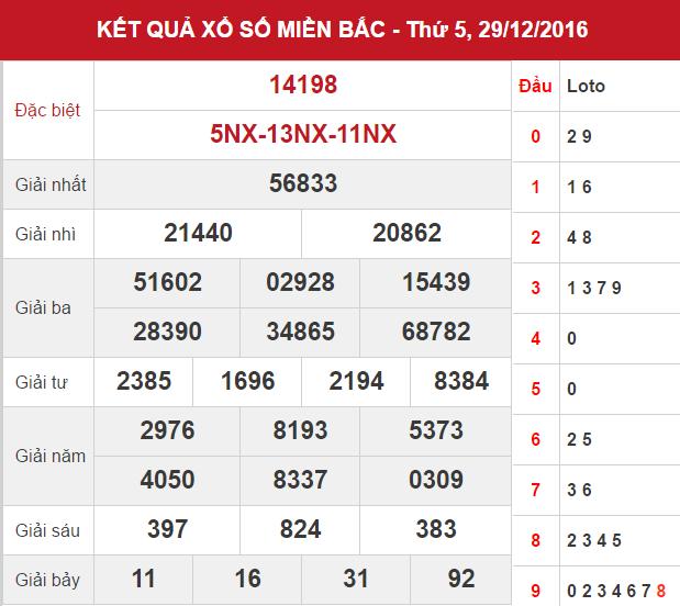 XSHCM 30/3 – XSTP 30/3 - Kết quả xổ số TP.HCM ngày 30 ...