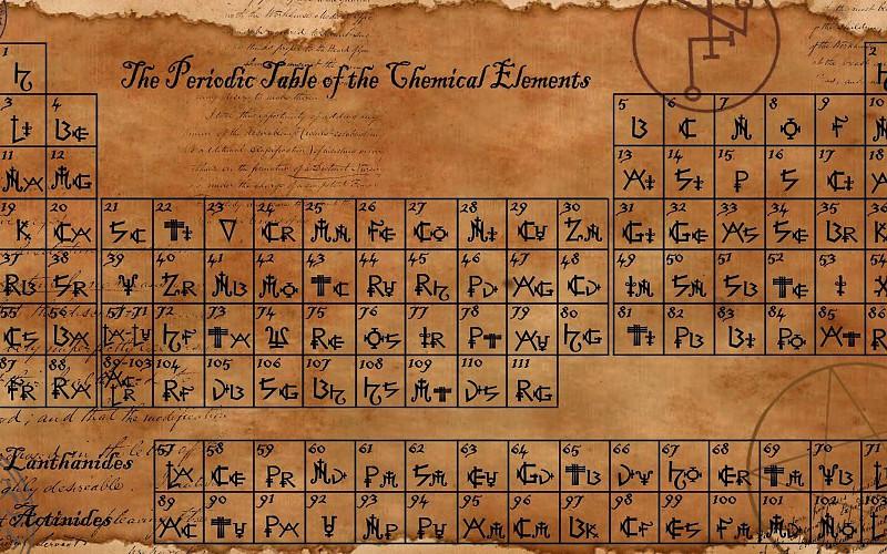 Quimica alimentacin y medio ambiente chemistry food and wallpaper fondo de pantalla de pergamino antiguo con tabla periodica urtaz Images
