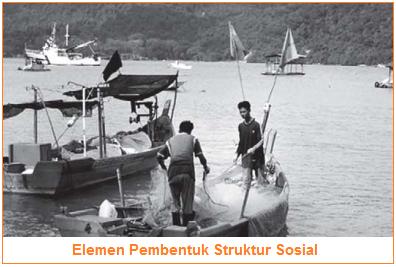 Elemen Pembentuk Struktur Sosial