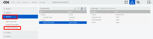 Cara lempar parameter dari satu chart ke chart yang lain dengan Pentaho BI Server | Tutorial Pentaho BI Server