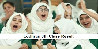 Lodhran 8th Class Result 2019 PEC - BISE Lodhran Board Results Announced Today