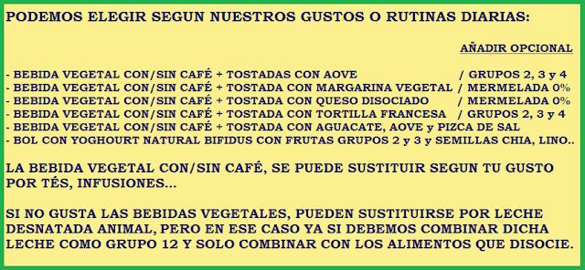 dieta disociada desayuno ejemplos de menus