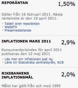 nominell ränta realränta inflation