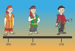 Sejarah Pakaian Manusia dan Perkembangannya