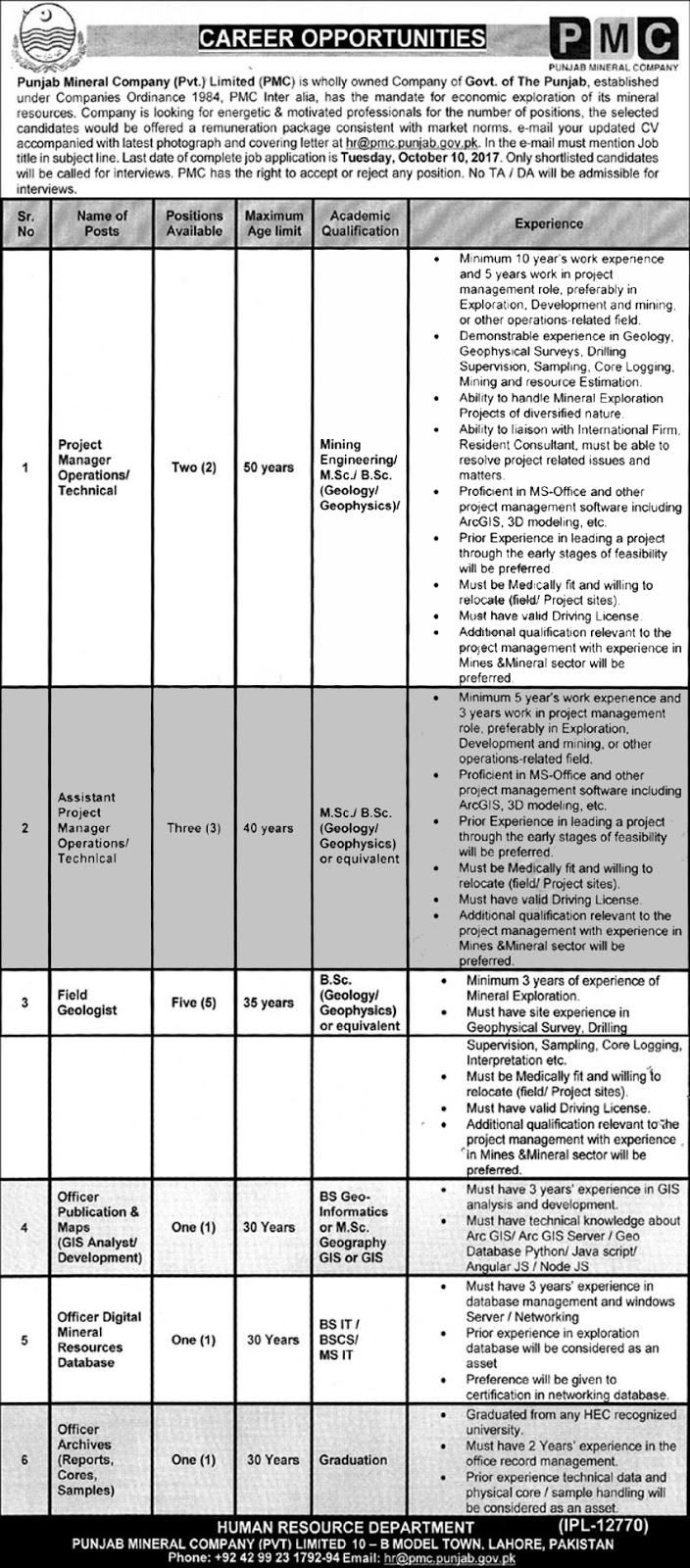 jobs in  PSSHMC Teaching Hospital Raiwind