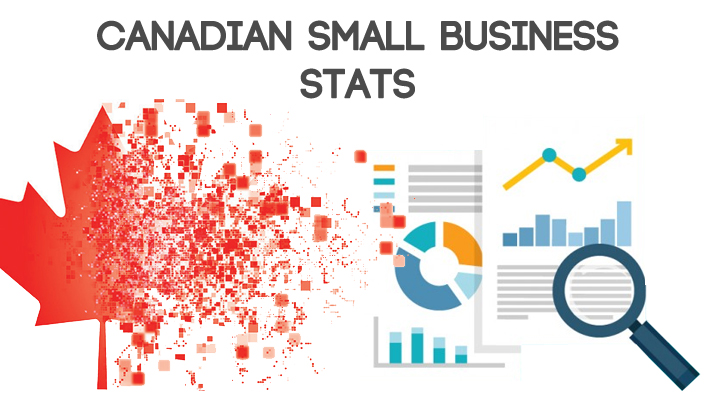 Eye-Opening Canadian Small Business Stats