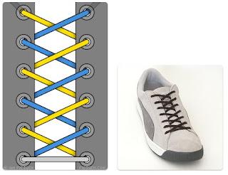 Model Tali Sepatu Layar (Display Shoe Lacing)
