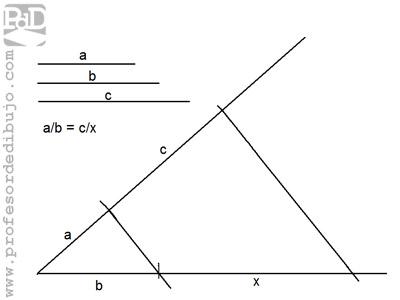 Geometría para Julia: Proporcionalidad I. Operaciones con ...