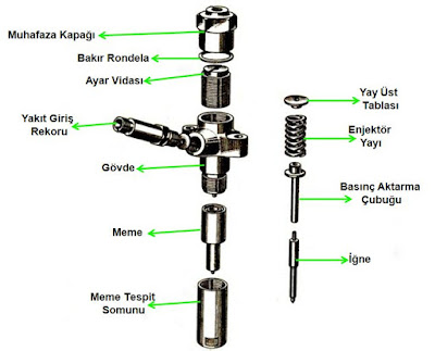 dizel enjektör parçaları