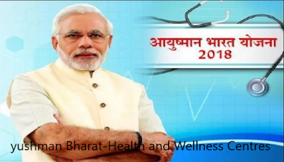 yushman+Bharat+Health+and+Wellness+Centres