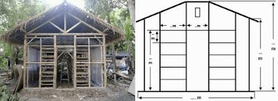 Pembuatan Kumbung Budidaya Jamur Merang