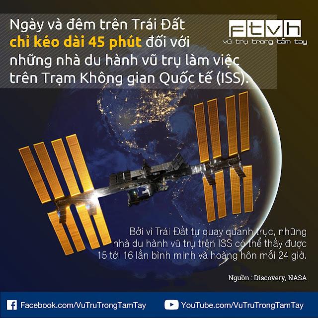 [Ftvh] Ngày và đêm chỉ kéo dài 45 phút trên ISS.