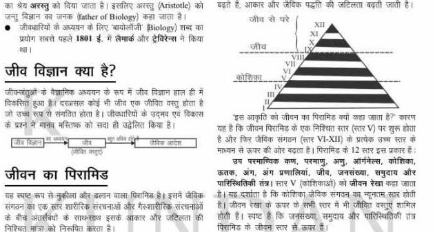 Biology GK PDF in Hindi PDF Download