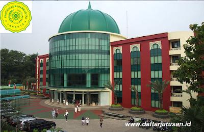 Daftar Fakultas dan Jurusan UMJ Universitas Muhammadiyah Jakarta
