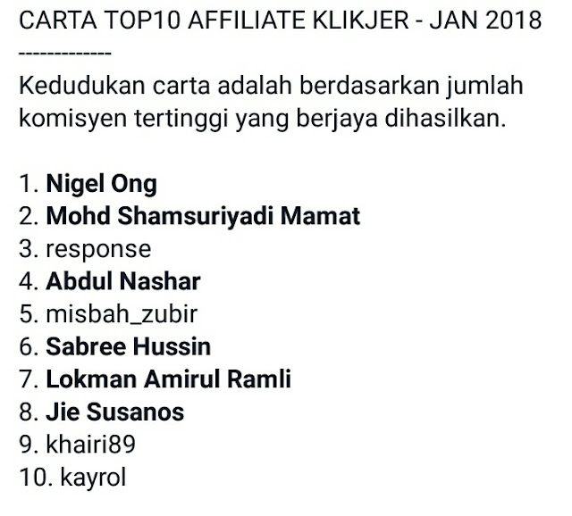 Carta Top 10 Affiliate Klikjer Bulan Januari 2018