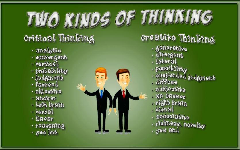 Menumbuhkan Pemikiran Kreatif Versus Kritis Dialog Ilmu