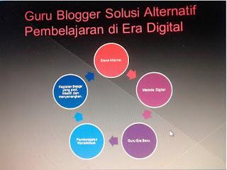 Guru Blogger Solusi Alternatif dalam Menjawab Tantangan Mengajar di Era Digital