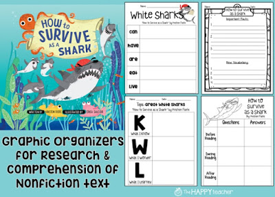 Graphic organizers to guide research for elementary students