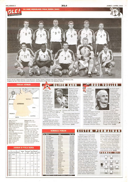 ROAD TO WORLD CUP 2002 GERMANY TEAM PROFILE