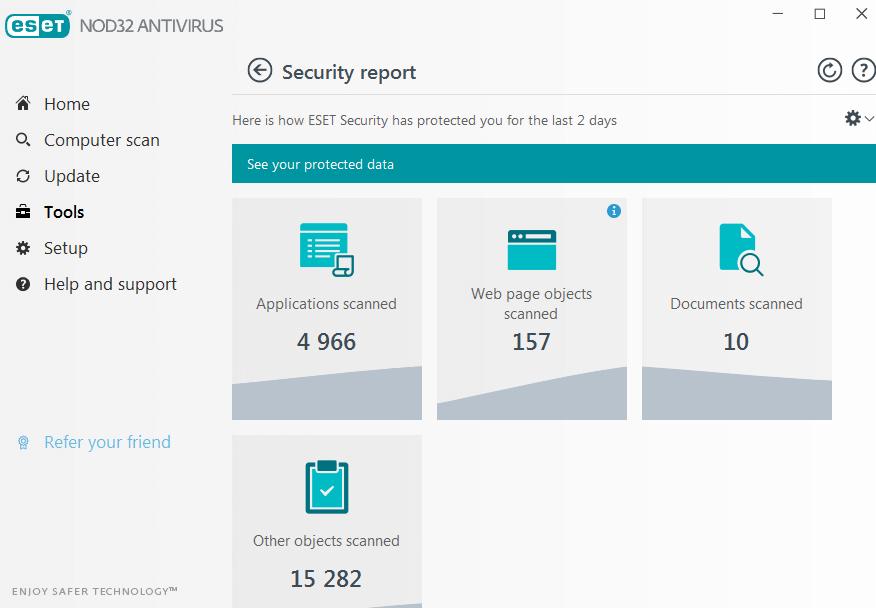 free new eset nod32 antivirus update username and password