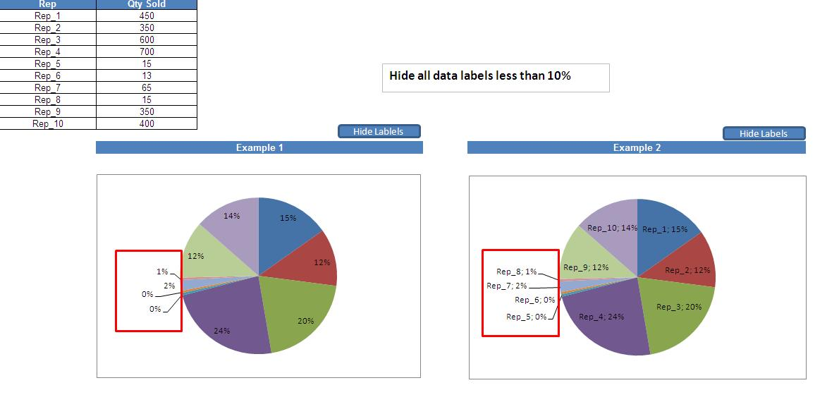 Excel vba codes  macros hide all data label less than any percentage in pie chart using also rh excelvbamacros